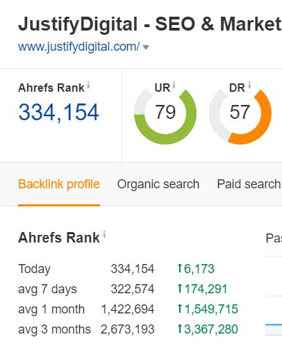 justifydigital domain authority